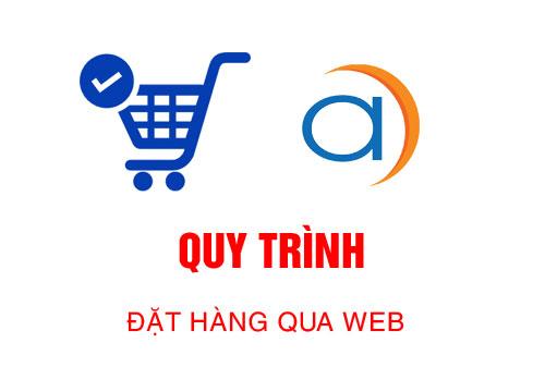 Hướng Dẫn Quy Trình Đặt Hàng Qua Web